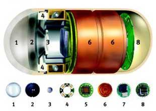 esploso della capsula
